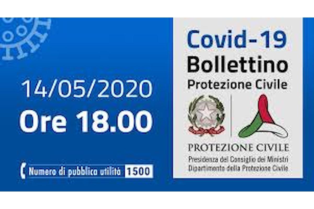 La situazione italiana del contagio da Covid-19 al 14 maggio: facciamo il punto