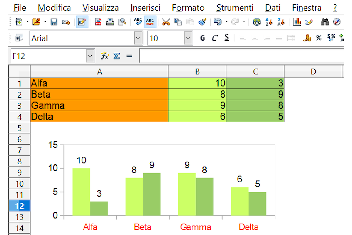 Apache OpenOffice 4.1.8 pronta per il download