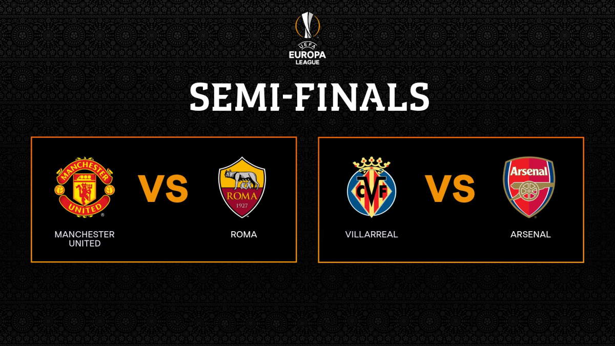 Europa League, la Roma approda in semifinale ma ad attenderla c'è lo United