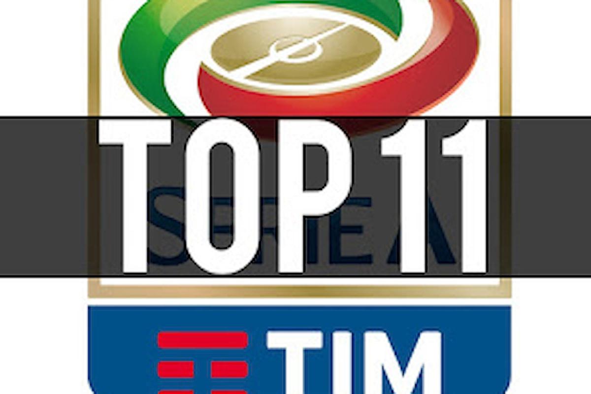 Top 11 dei calciatori più pagati della Serie A: ben 8 calciatori della Juventus
