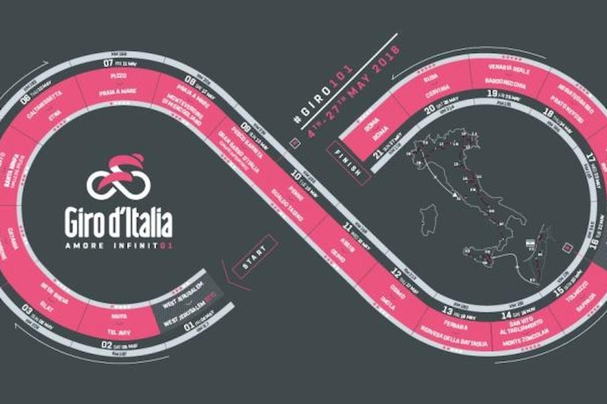 Presentato il Giro101, destinato a celebrare il regime di apartheid praticato da Israele