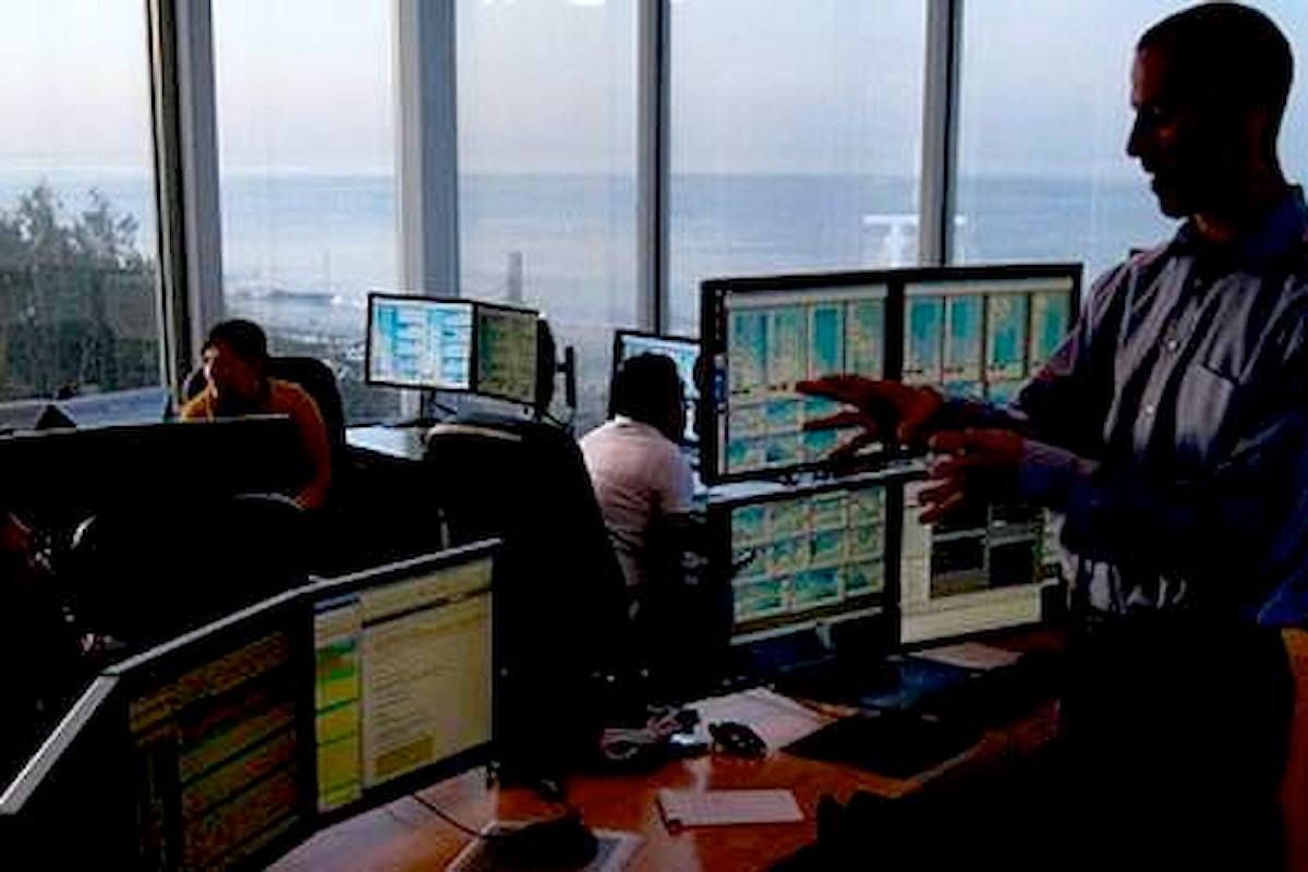 Trading, Acceleration/Deceleration indicatore. Esame e utilizzo