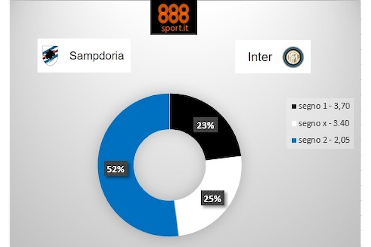 Serie A, Sampdoria-Inter: una scommessa su due è per i nerazzurri
