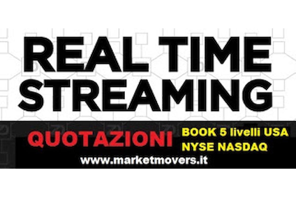 Quotazione + Book azioni Nasdaq in tempo reale